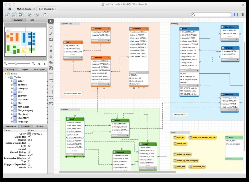 MySQL Workbench Visual Design