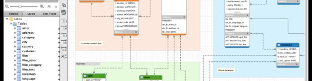 Database tools voor MySQL